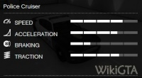 Stats Police Cruiser (2) GTA V.jpg